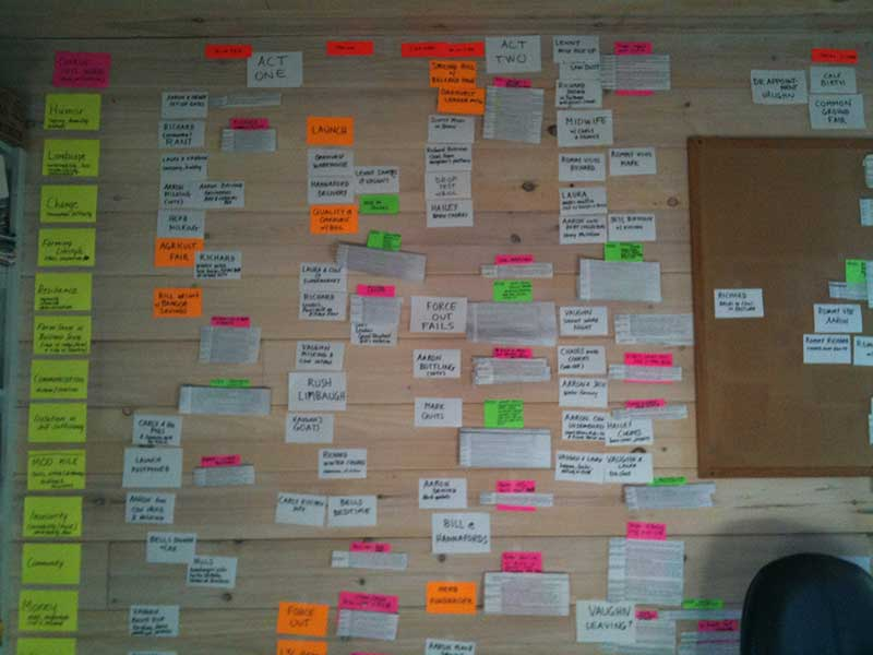 Index cards on a board